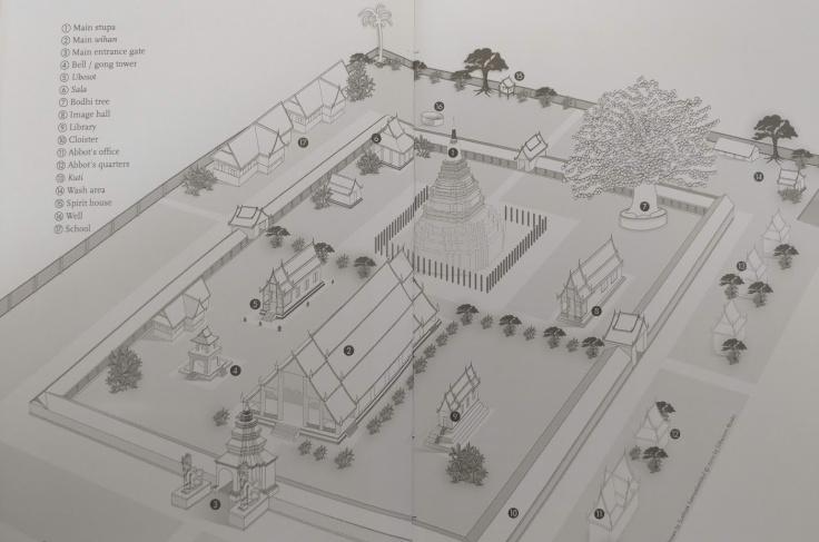 Plan świątyni buddyjskiej